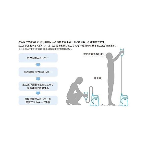 SUZUKI スズキ 水力発電機 ウォーターチ...の紹介画像6
