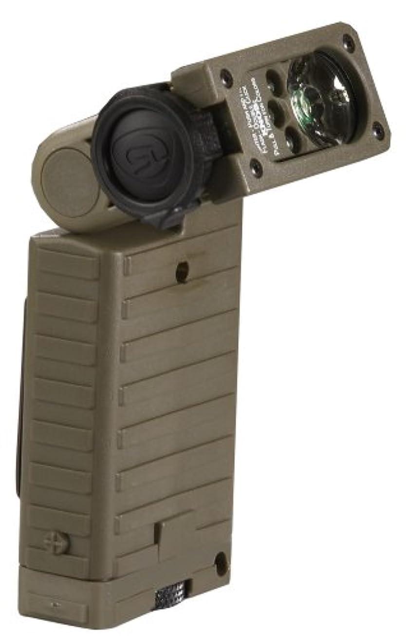 悪性腫瘍ポスター不快なStreamlight ストリームライト SIDEWINDER Tactical Flashlight 14032 【平行輸入】