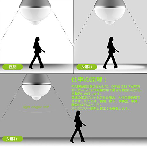 QPAU E26 7W 室内センサーライト 人感センサー 夜灯 暖かい白