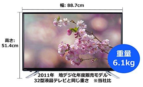 SANSUI 39V型 液晶 テレビ  SDN39-B11 ハイビジョン ブルーライトガード機能搭載 ブラック
