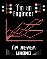 I'm an Engineer I'm Never WRONG: Classic Quad Ruled Graph Paper Notebook, 4x4 Graph Paper Composition Notebook 100 pages (8 x 10)