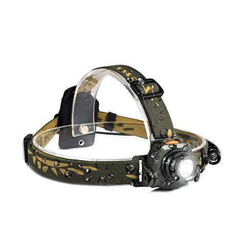 Street Cat LEDヘッドランプ センサ機能 500ルーメン アウトドア/夜釣り/作業/ハイキング/自電車/キャンプ