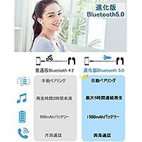 【最新進化版 Bluetooth5.0 最大5時間再生】ワイヤレス イヤホン 自動ペアリング 1500mAh充電ケース付き ブルートゥース イヤホン 完全ワイヤレスイヤホン イヤホン bluetooth Hi-Fi高音質 TWS左右分離型 両耳片耳 通話可 ワンボタン設計 自動オン/オフ iPhone Android対応