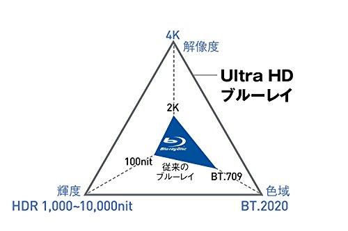 パナソニック ブルーレイプレイヤー Ultra HDブルーレイ対応 ブラック DMP-UB90-K