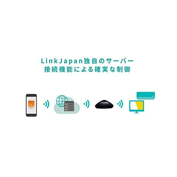 LinkJapan eRemote IoTリ...の紹介画像11