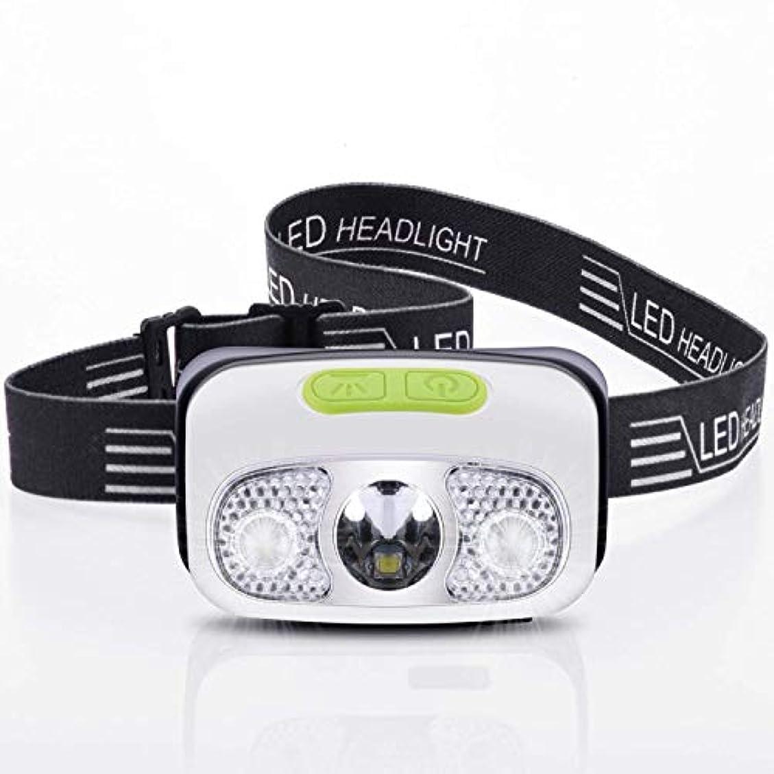 恥ずかしさ苛性のぞき穴ヘッドライトUSB充電式 90°角度調節可能IPX6防水 4つ明るさモード センサー機能 USB充電式ヘッドライト 軽量