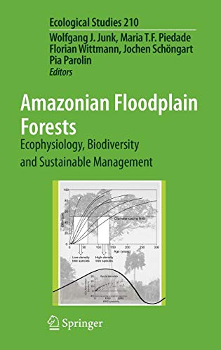 Download Amazonian Floodplain Forests: Ecophysiology, Biodiversity and Sustainable Management (Ecological Studies) 9048187249