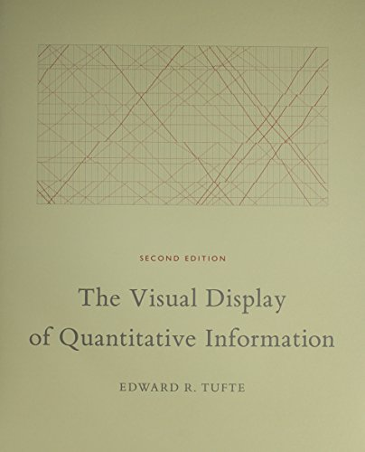 The Visual Display of Quantitative Informationの詳細を見る