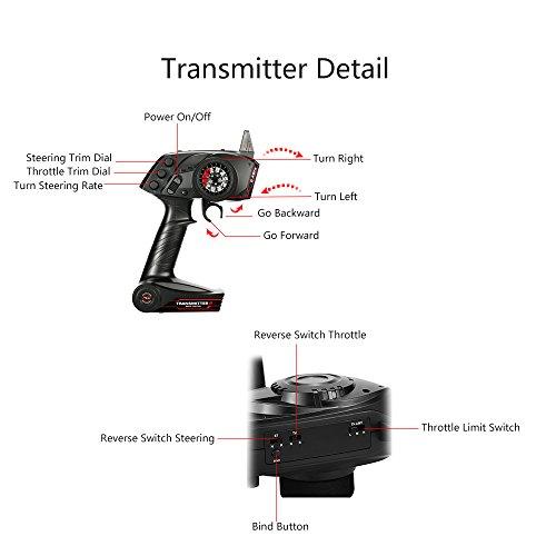 GoolRC TG3 2.4GHz 3CH デジタル 無線 ラジコン 送信機 プロポ レシーバー付き RC カー 車 ボート 船用