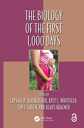 The Biology of the First 1,000 Days (Oxidative Stress and Disease)