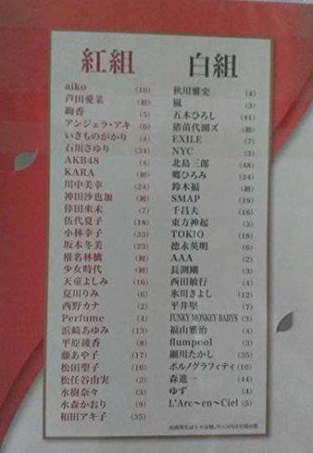 嵐&井上真央  第62回 紅白歌合戦 図書カード 限定品 2011年