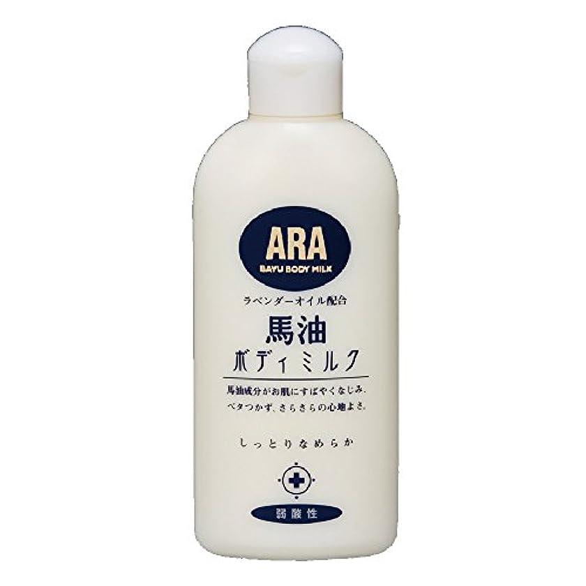 処理するいくつかのチャーターフェニックス アラ 馬油ボディミルク