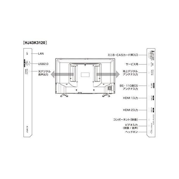 ハイセンス 43V型 フルハイビジョン 液晶テ...の紹介画像7