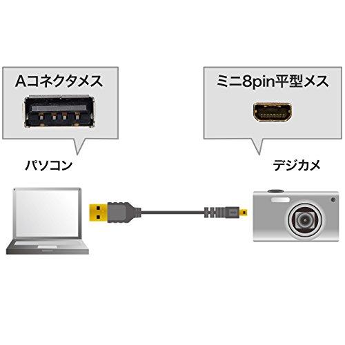 サンワサプライ KU-SLAMB805 極細ミニUSBケーブル (ミニ8ピン平型タイプ) 0.5m