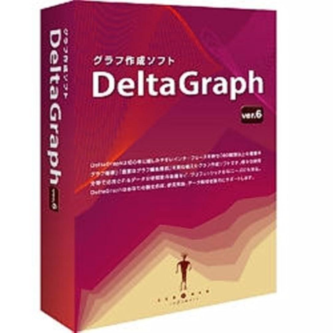 華氏敷居半径DeltaGraph6J Macintosh