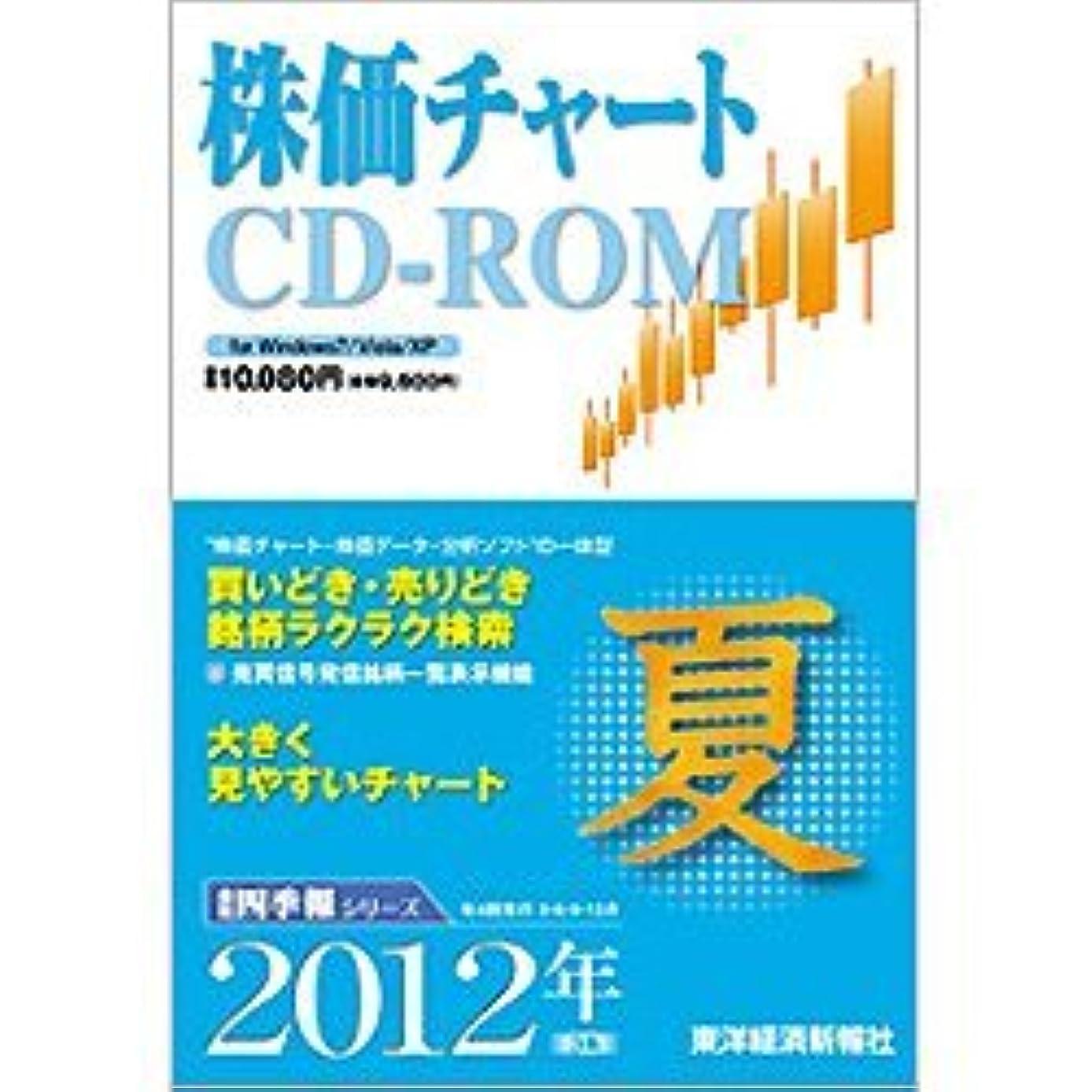 実証する膨らませる脇に株価チャートCD-ROM2012年3集夏号
