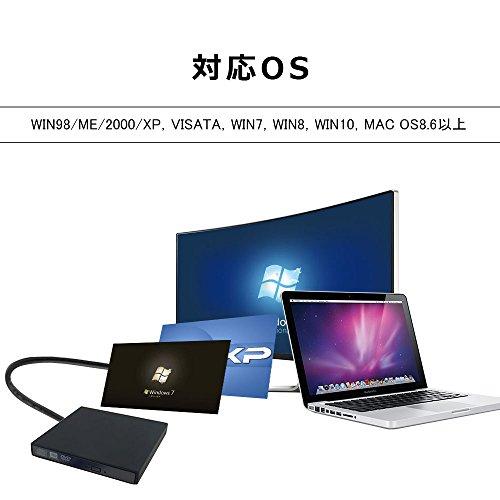 外付け DVD ドライブ USB2.0 CD DVD 書き込み 最大16倍速度 DVD-RW CD-RW 8cm 12cm DVDドライブ 静音 超薄 ポータブル XP WIN7/8/10 MAC OS8.6以上 対応