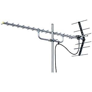 マスプロ電工 マスプロ 地上デジタルアンテナ 【20素子 普及型】 U206