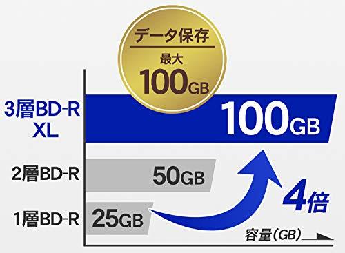 IODATA(アイ・オー・データ)『EX-BD03W』