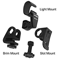 BAYCO NIGHTSTICK マルチアングルヘルメットマウント Multi-Angle Helmet Mount for Accessory Slot or Brim ※ライト、ヘルメットは別売です。