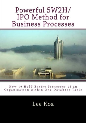 Powerful 5w2h/Ipo Method for Business Pocesses: How to Hold Entire Processes of an Organization Within One Database Table? (Business Process Management)