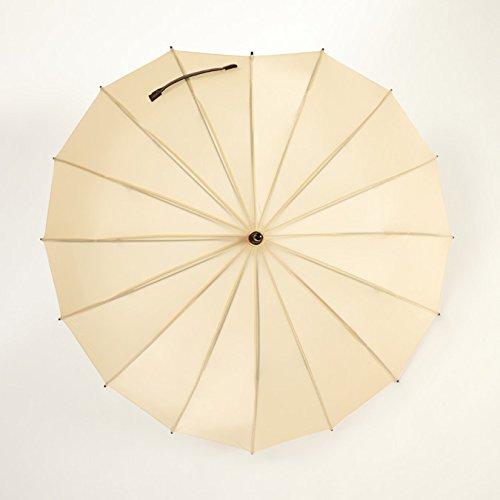 フォートアンブレラ Fort Umbrella ハート シェイプ 傘 レディース 英国 デザイン fortl001heartbeige