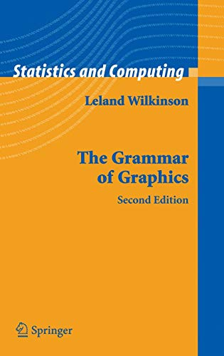 Download The Grammar of Graphics (Statistics and Computing) 0387245448