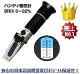 Dsquared 保証及び日本語説明書付