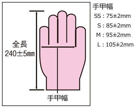 ファーストレイト プレミア・ニトリルPFグローブ ピンク 100枚×4箱 S・FR-821