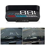 ヘッドアップディスプレイ GPS/OBD ダブルシステム 車載スピードメーター 時速をフロントガラスに 過速度警告搭載 フロントガラス上表示 反射フィルム付き すべての車種対応 2年間の保証
