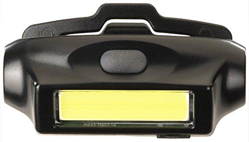 充電式LEDヘッドライト バンディッド 61702