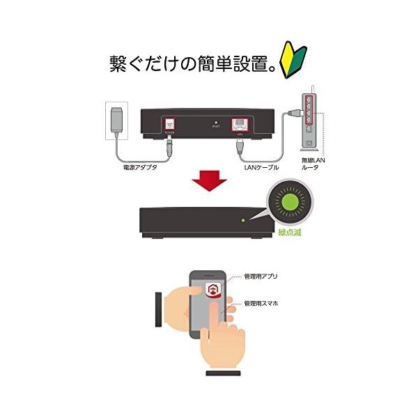 ウイルスバスター for HomeNetwor...の紹介画像3