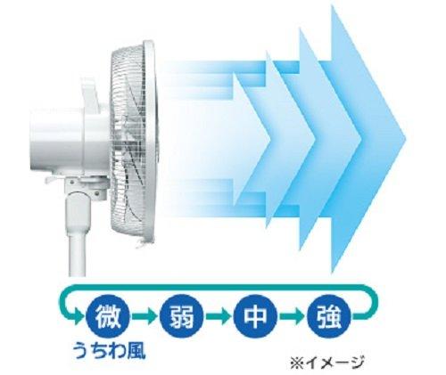 日立 扇風機 風量4段階 リモコン付き HEF-120R