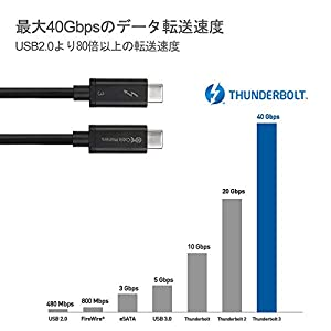 【USB-IF 認証済み】Cable Matters Thunderbolt 3ケーブル (40 Gbps) サンダーボルト3ケーブル/ USB-C 3.1 Gen 2 (10 Gbps) ケーブル USB2.0 / 3.0 / 3.1 対応 0.5m(ブラック)
