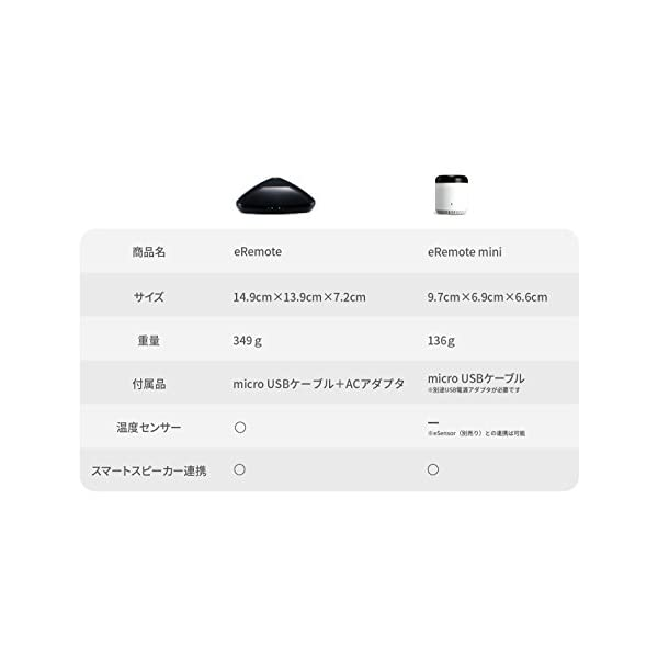 LinkJapan eRemote IoTリ...の紹介画像14