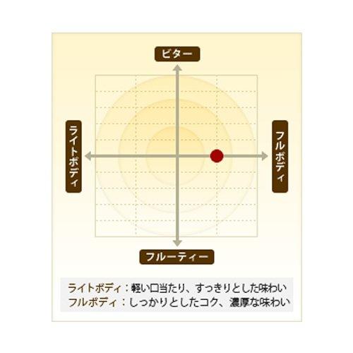 ゴールドスペシャル スペシャルブレンド 豆 360g