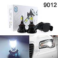 FidgetGear 2011-2014年のクライスラー300のための2Pcs 6000kの明るい白9012 LEDのヘッドライトの球根ランプ