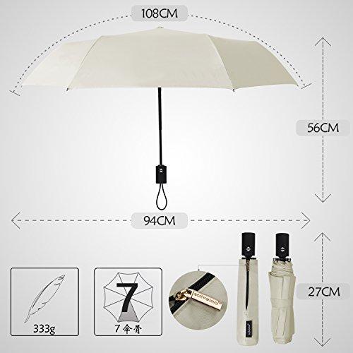 サイベナ Saiveina 自動開閉 コンパクト 撥水 携帯しやすい  レディース メンズ 男女兼用 晴雨兼用 折り畳み 日傘 (ホワイト)