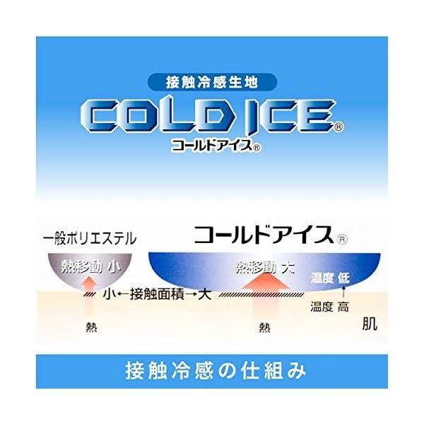 京都西川 敷きパッド ブルー シングル 100...の紹介画像6