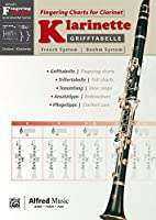 Grifftabelle Fuer Klarinette Boehm-system/ Fingering Charts for Clarinet-french System