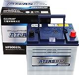 ATLASBX PREMIUM NF90D23L