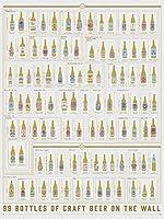 """99ボトル壁上のクラフトビールのキャンバス壁アート美しい画像ペイントPrintsギャラリーラップ木製ストレッチフレームアートリビングルームベッドルームホーム装飾デコレーション (32""""x24"""") Unframed"""