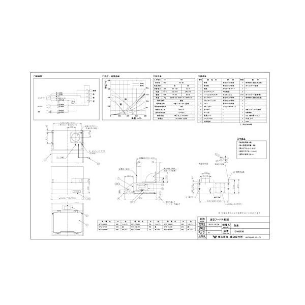 渡辺製作所 浅型レンジフード [WFS-75AMK]の紹介画像2