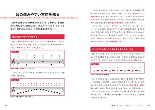音楽理論がおもしろくなる方法と音勘を増やすコツ (CD付)