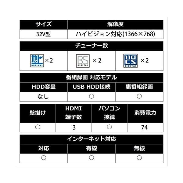 シャープ 32V型 液晶 テレビ AQUOS ...の紹介画像4