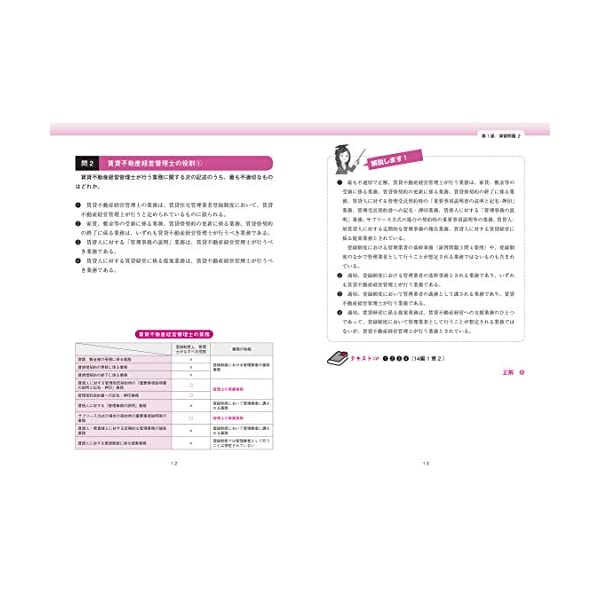 賃貸不動産経営管理士 試験対策問題集の紹介画像3