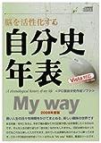 自分史年表 Myway