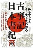 あらすじとイラストでわかる古事記・日本書紀―日本人の原点を知る