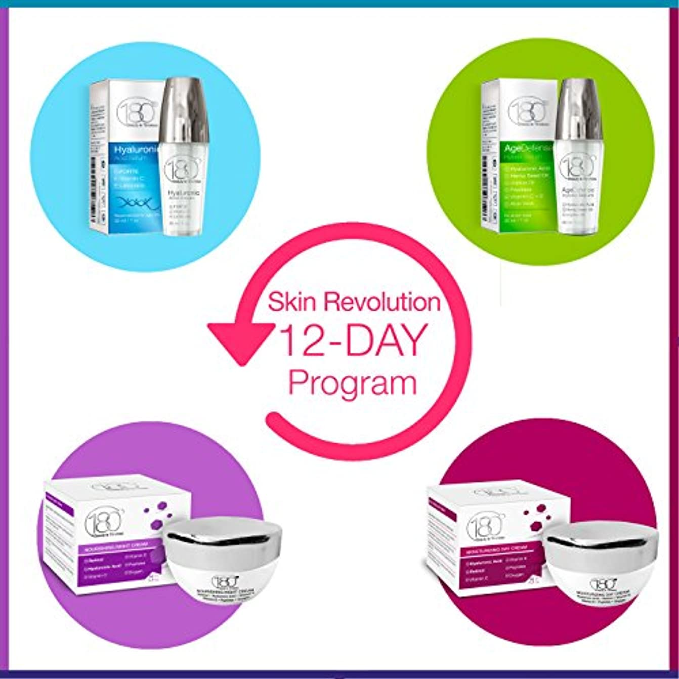 ポータルスポンサータップ180 Cosmetics 12日間の美容パッケージ最大の水分 - スキンレボリューションプログラム - あなたが夢見ている結果を得る - 55歳以上のドライまたは非常に乾燥したスキン - ハイブリッドセラムデイナイトクリーム