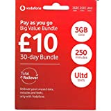 UK Vodafone SIM Card for Europe with Fast 4G LTE Data,Unlimited Texts, and Direct Call Option to The USA